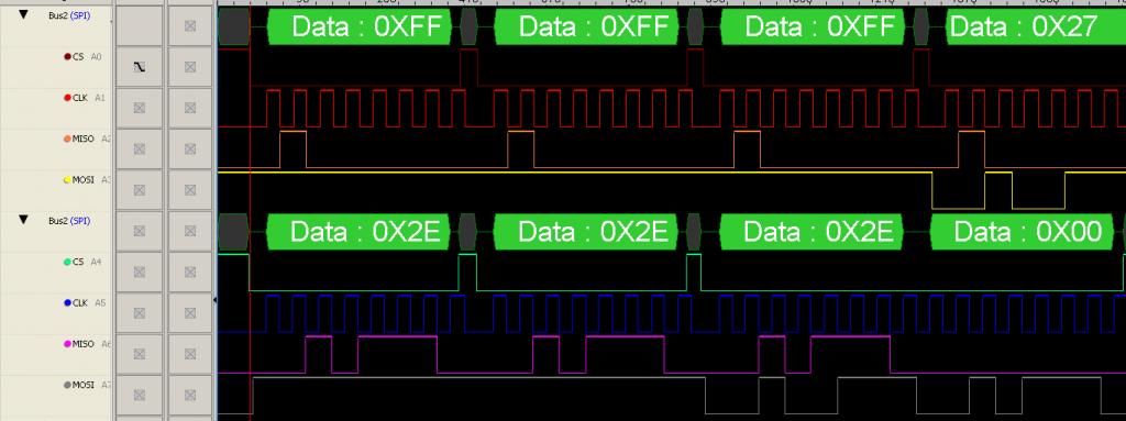 Des trames SPI entre un STM8S et un RF42L01.